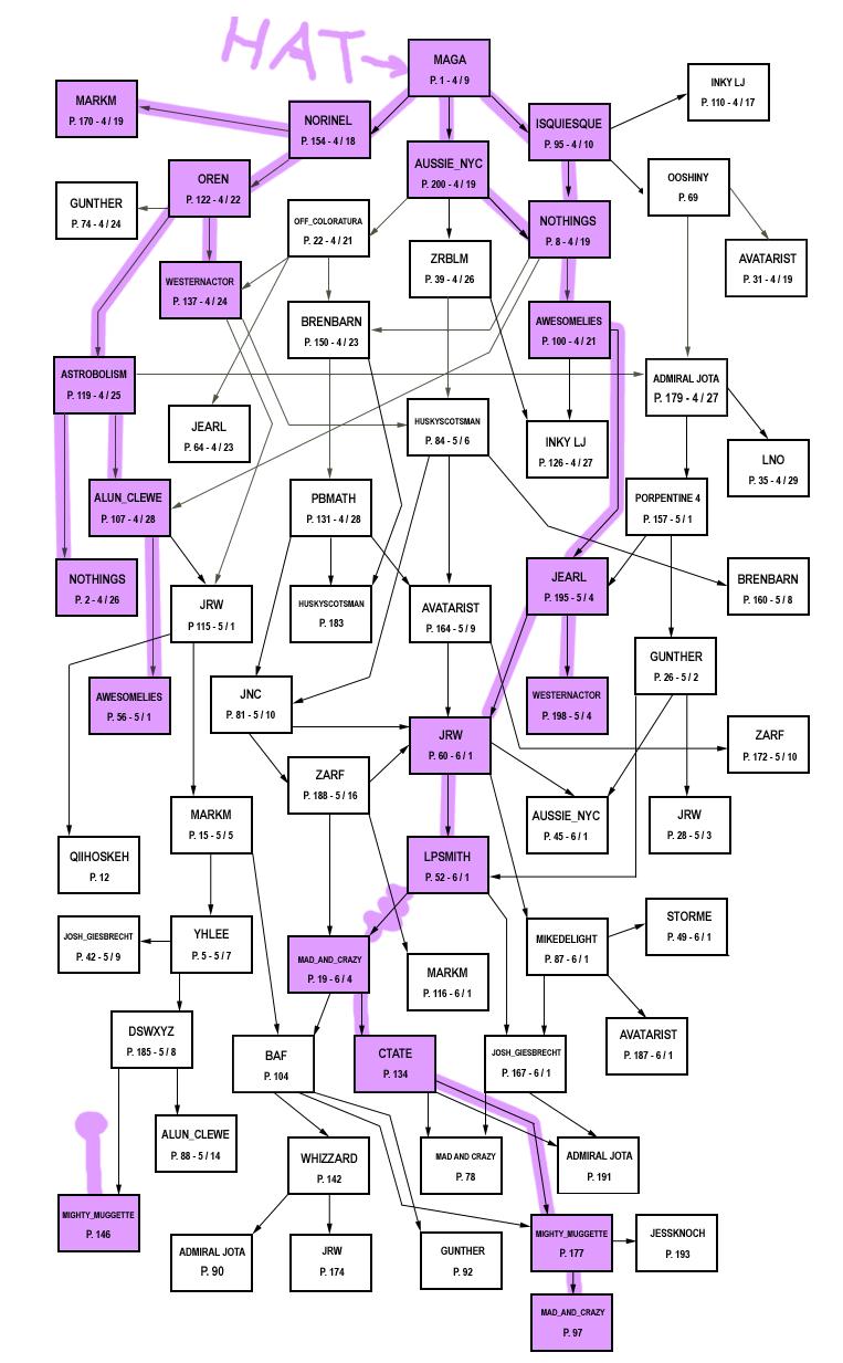 Directory image index lesbian parent